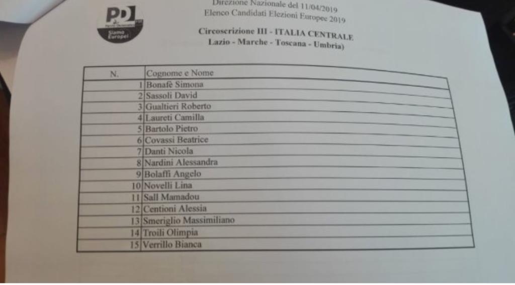 Europee 2019, ecco la lista Pd